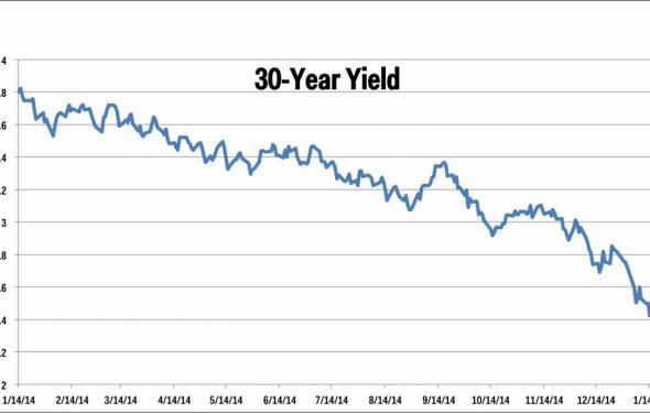 30 yr treasury bond rate - baticfucomti.ga