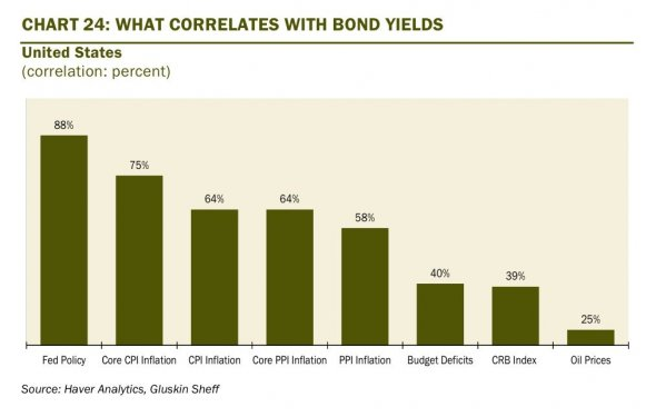 Best corporate bond rates : Bitcoin usd history