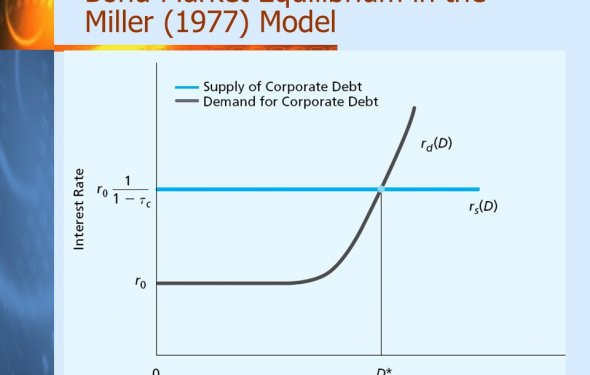 Chapter 12 Capital Structure: Theory and Taxes - ppt download