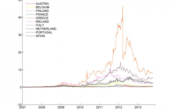 Contagion in the Euro Area Sovereign Bond Market (PDF Download