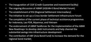 Asian bond Markets Initiative
