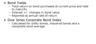 Bond market Indicators