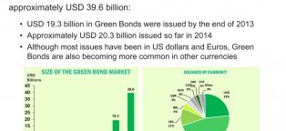 Bond market Overview